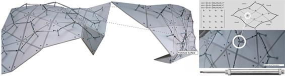 robotic membrane