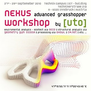 NEXUS Workshop